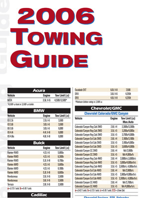 2006 Guide to Towing