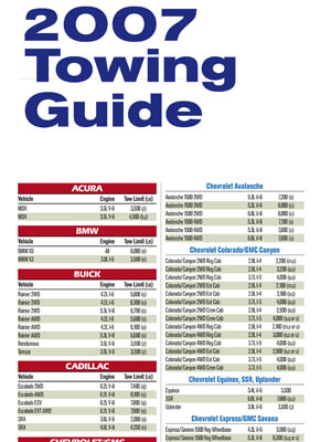 2007 Guide to Towing